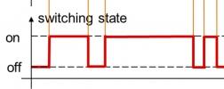 switching fuction window
