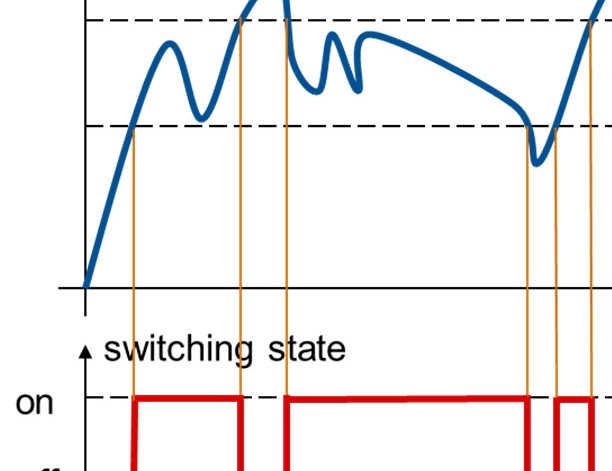 switching fuction window