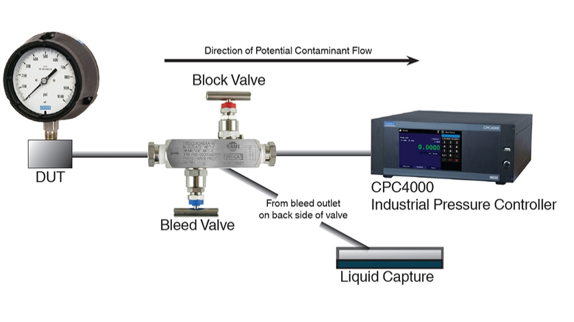 Block and Bleed Valve