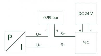连接压力变送器至PLC