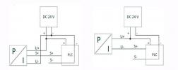 Integration of pressure sensors into the PLC