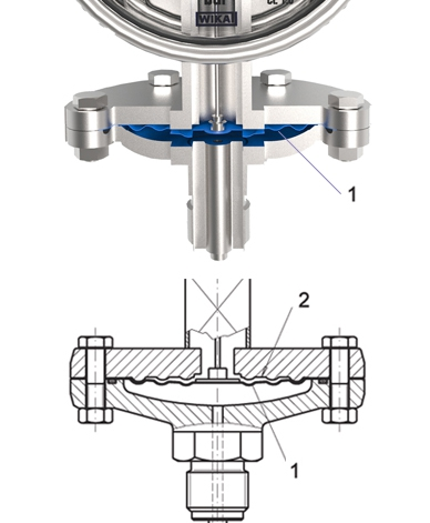 The high overload safety results from the support of the diaphragm (1) on the upper flange and its contour from flattened waves. With measuring ranges in the mbar range, the protection is increased through a specially machined diaphragm bed, against which the diaphragm rests completely (2).