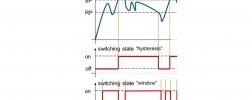 switching-function-hysteresis-window