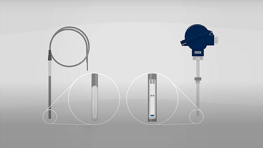 温度校准:热电偶温度计和热电阻温度计